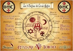 Círculo Mágico Toledo Enigmas